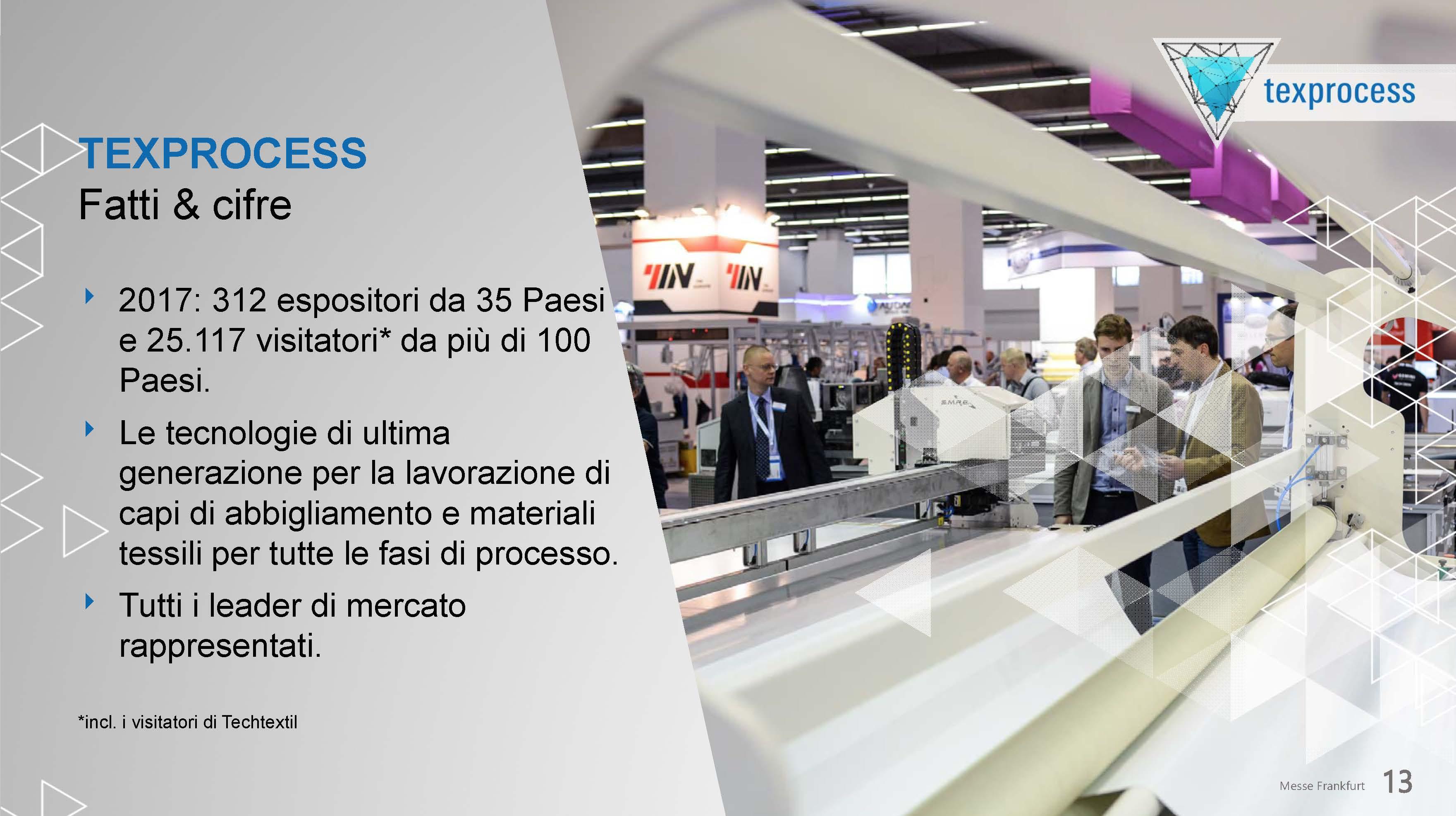 Texprocess un gamma completa di tecnologie per la lavorazione tessile